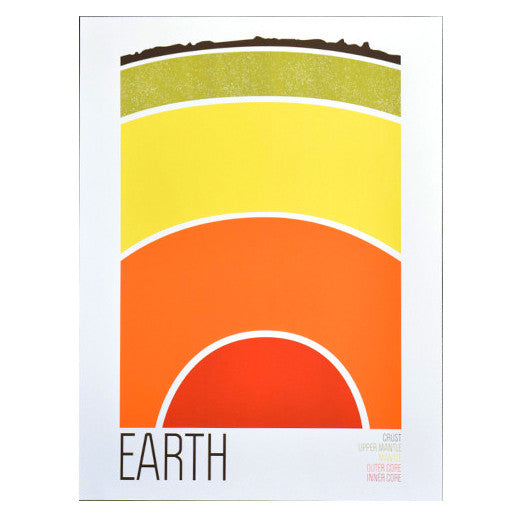 Earth 8x10 Print by Brainstorm