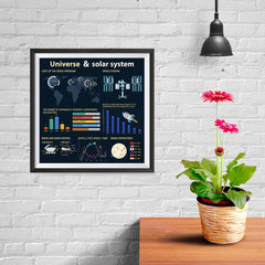 Ezposterprints - About The Universe 4 | Universe Infographics - 10x10 ambiance display photo sample