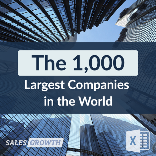 The 1000 Largest Companies in the World