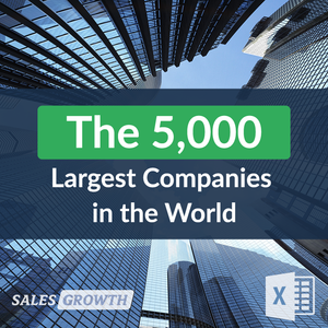 The 5,000 Largest Companies in the World