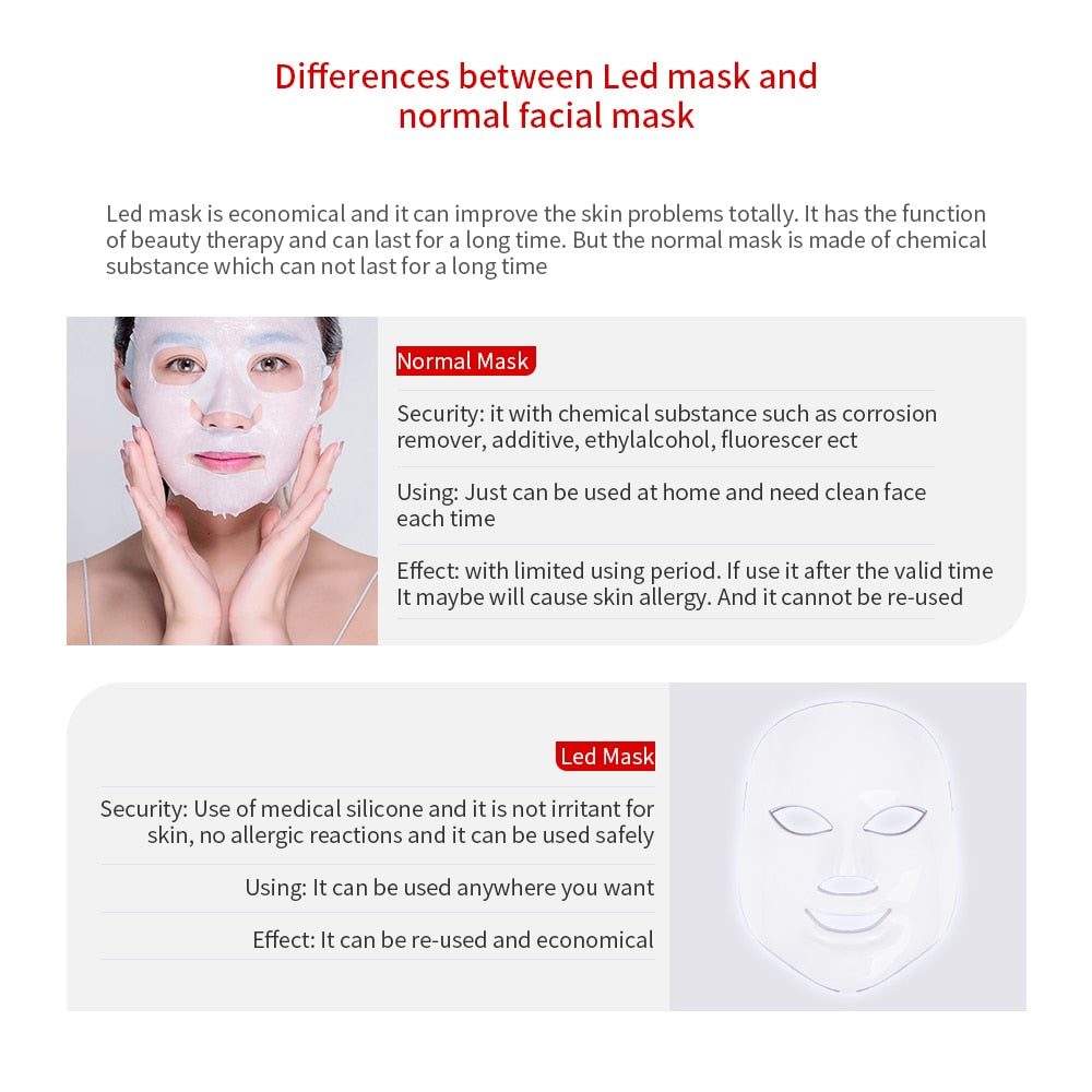7 Color LED Light Treatment Mask - Treatment of Acne, Aging, Spots, Blackhead, Skin Blemishes, Wrinkles