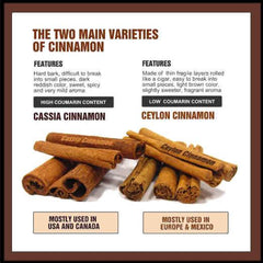 Types Of Cinnamon-PlantaForce