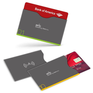 Anti RFID Safety Card Protector Set