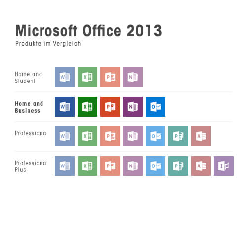 OFFICE 2013 HOME & BUSINESS