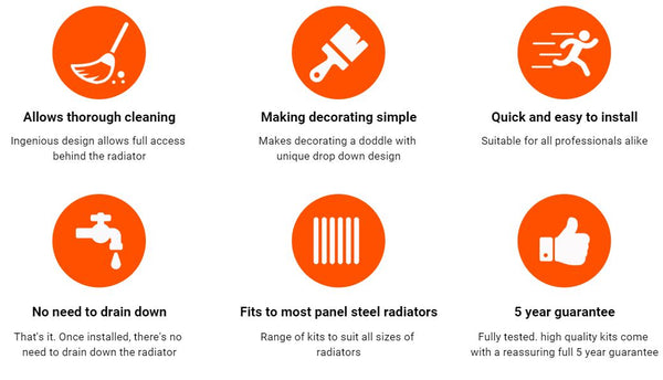 Rotarad how to remove a radiator from the wall for cleaning painting decorating and wallpapering