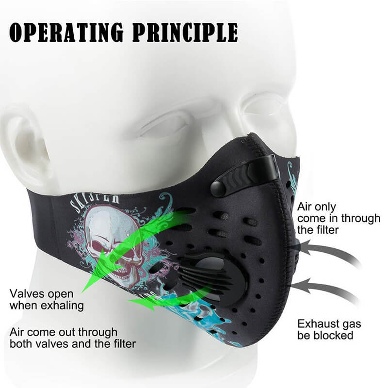 Workout Breathing Mask | N95 Face Cycling Mask with Replaceable Filter 1+3 Packs
