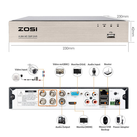 4CH DVR CCTV System 2CH/4CH 1.0 MP IR Outdoor Security Cameras 720P HDMI TVI CCTV DVR 1200TVL Surveillance Kit