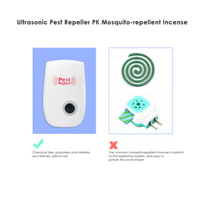 Ultra Pest Reject & Repel System
