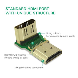 2 Pack 270 Degree HDMI Connector - Ugreen