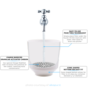 Aquaspace Carafe Diagram