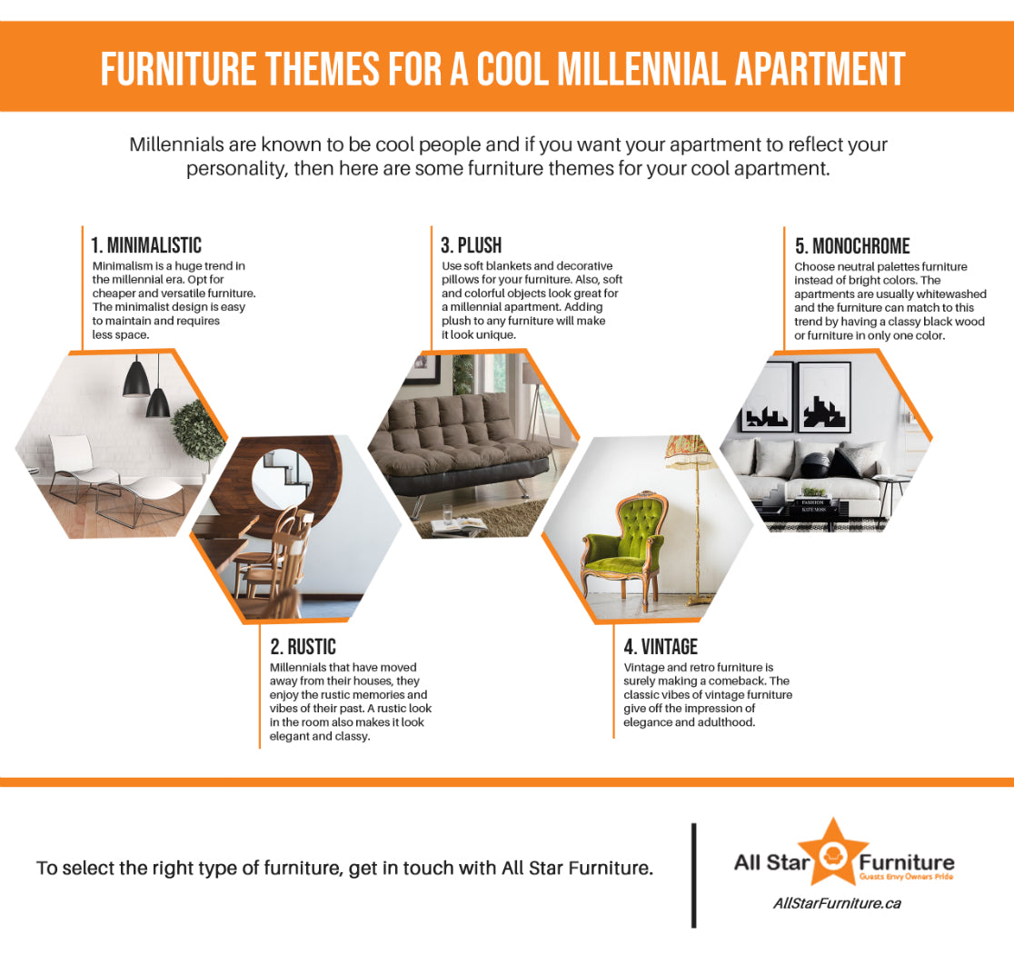 Furniture Themes For A Cool Millennial Apartment