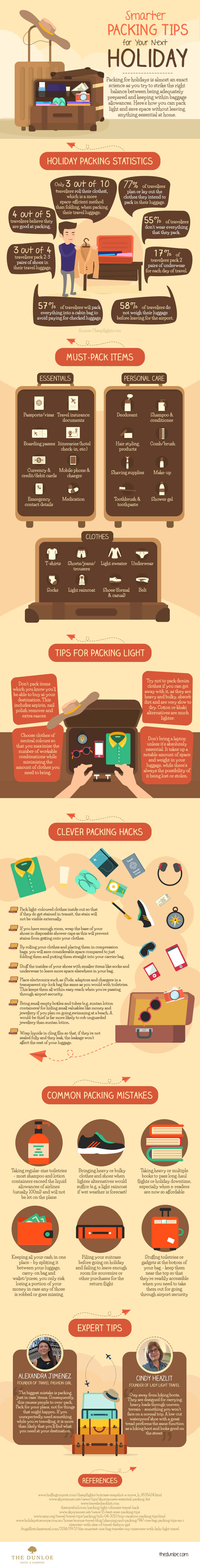 packing tips infographic
