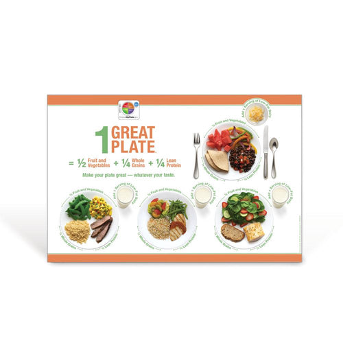1 Great Plate® Make It Yours Poster
