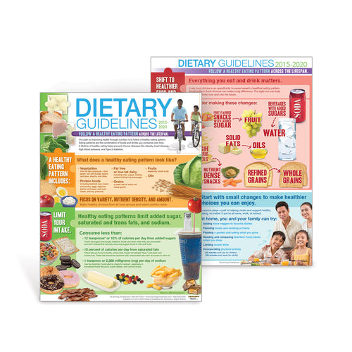 2015-2020 Dietary Guidelines Handouts