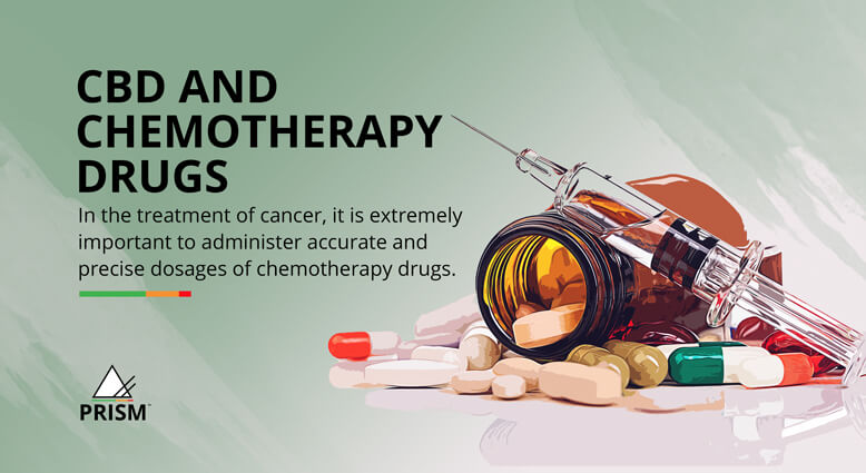 CBD and chemotherapy drugs