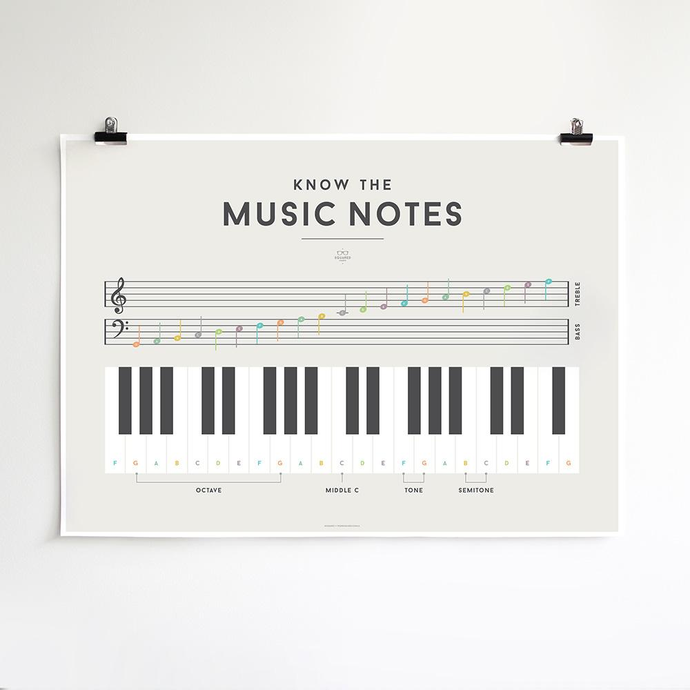 We Are Squared - Music Notes Poster For Kids