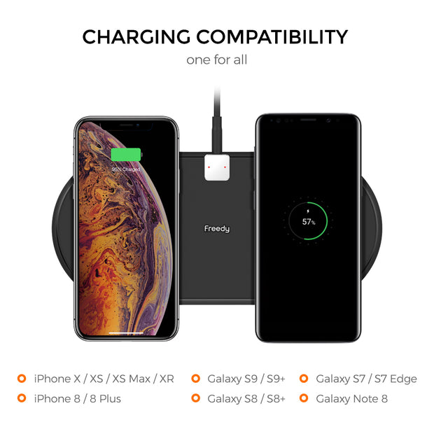 Freedy 10W Qi Certified Dual Wireless Charger Pad Designed for Qi-Enabled Phones - [Qi-Certified & Fast] - Black