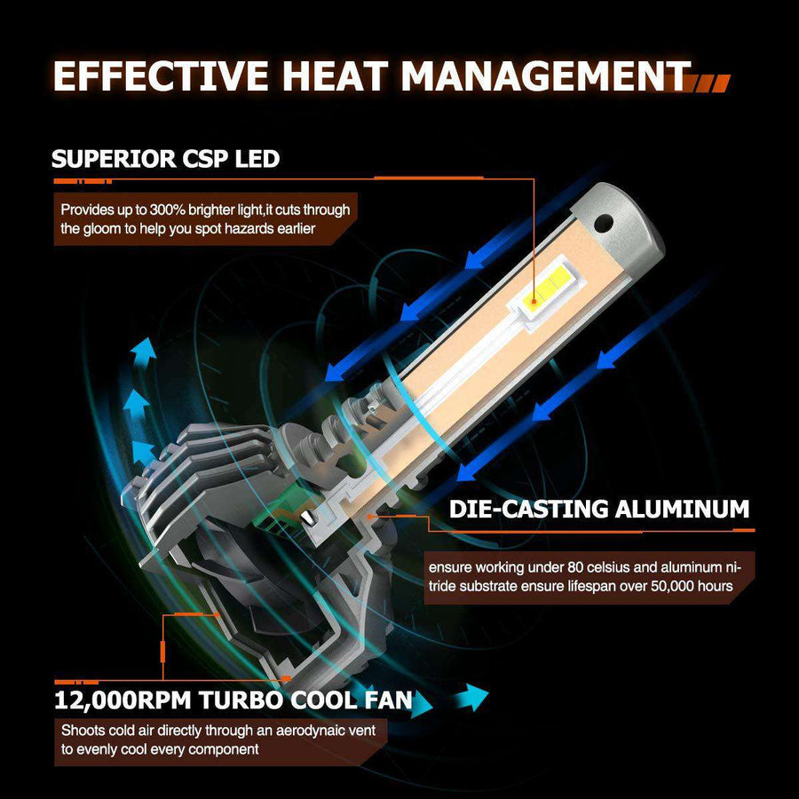 9007/HB5 Hi/lo LED headlight bulbs SEALIGHT S3 Upgraded Series-12000lm 6000K Cool White 3 Yr Warranty(2 Pack)