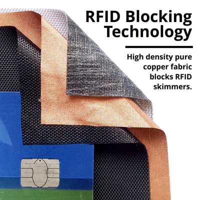 RFID Blocking Navigator - Passport Holder