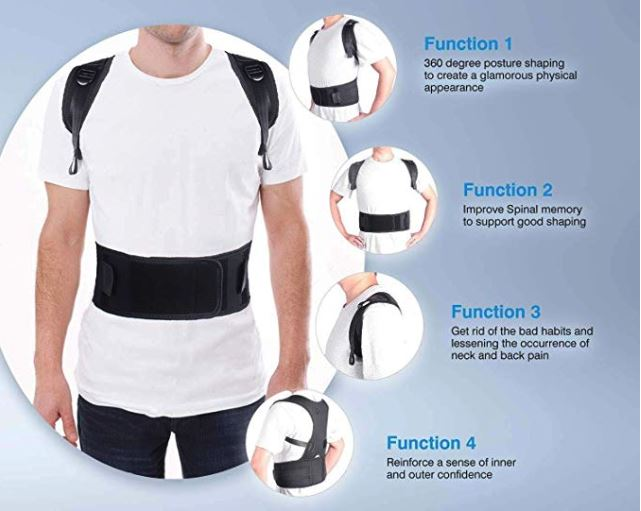 Magnetic Posture Corrector for Lower and Upper Back Pain infographic