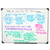 "36"" x 48"" Wall Mount Whiteboard, Magnetic Dry Erase Board"