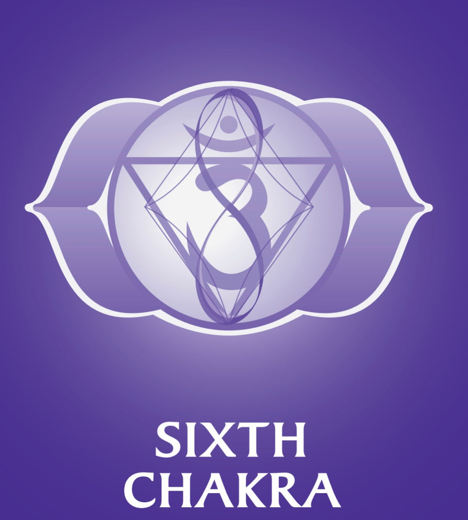 Clarity - The 6th Chakra – The Third Eye