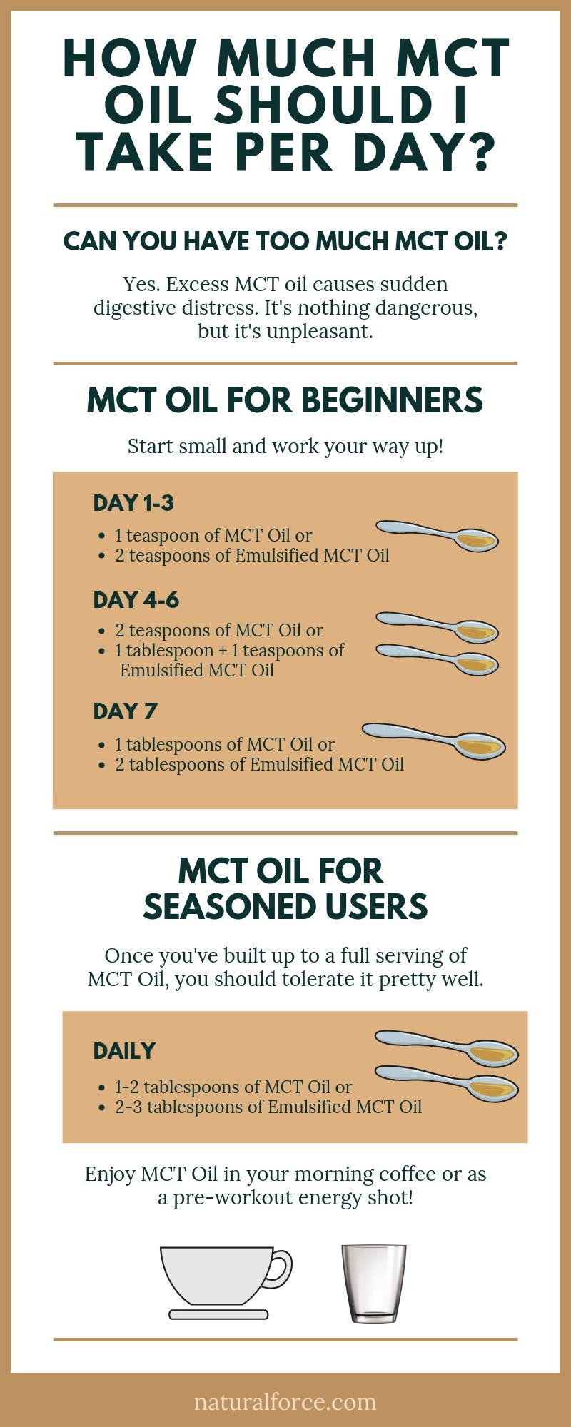 How much mct oil to take per day infographic