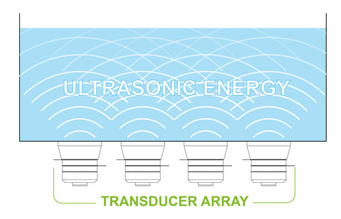 Ultrawave Ultrasonic Energy
