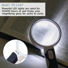 Load image into Gallery viewer, LED Magnifying Glass - 2 Lens Set (10X + 5X Illuminated)