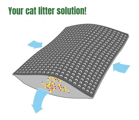 Image of LitterClean - Cat Litter Trapper