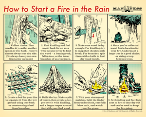 How to Start a Fire in the Rain Poster [PRINT ON DEMAND]