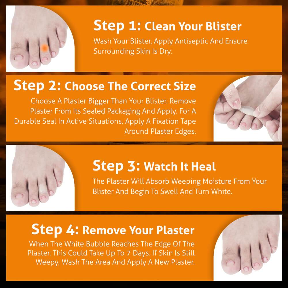 How to use BlisterPod Hydrocolloid Blister Plasters sizes and application