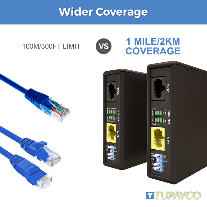 Ethernet Extender Kit - 2pc Pair TEX-100 - Range up to 1 Mile over Phone Copper Wire or Network Cable