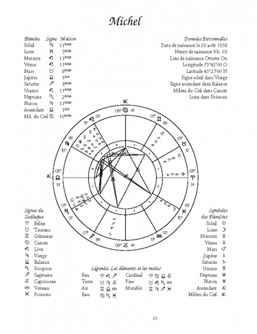 My Personal Horoscope for Adult (print)