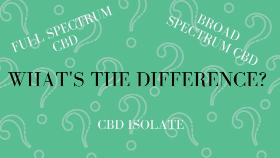 Full Spectrum, Broad Spectrum and Isolate CBD... What's the Difference?