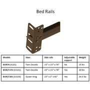 Metal Bolt on Bed Rails