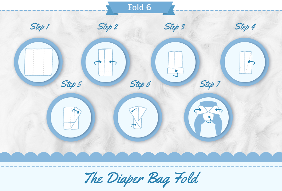 diaper bag fold step by step graphic