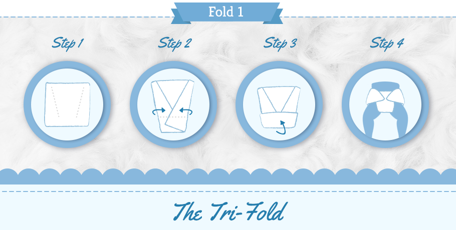 diaper tri-fold step by step graphic