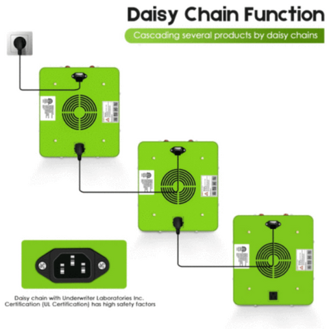Image of Mars Hydro Reflector Series Daisy Chain
