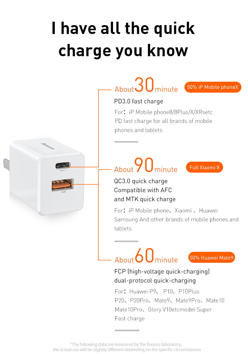 Baseus Quick Charge 3 0 USB Charger For iPhone Xiaomi Samsung Huawei LG HTC  Google SCP QC3 0 QC C PD Fast Wall Mobile Phone Charger
