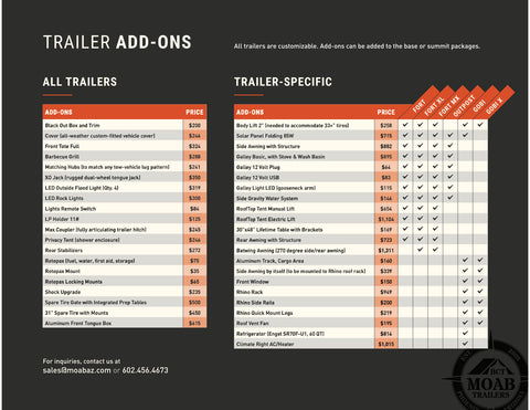 MOAB Trailers Options List