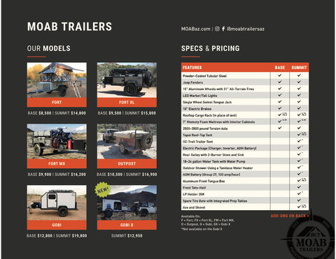 MOAB Trailers Spec Sheet and Options List