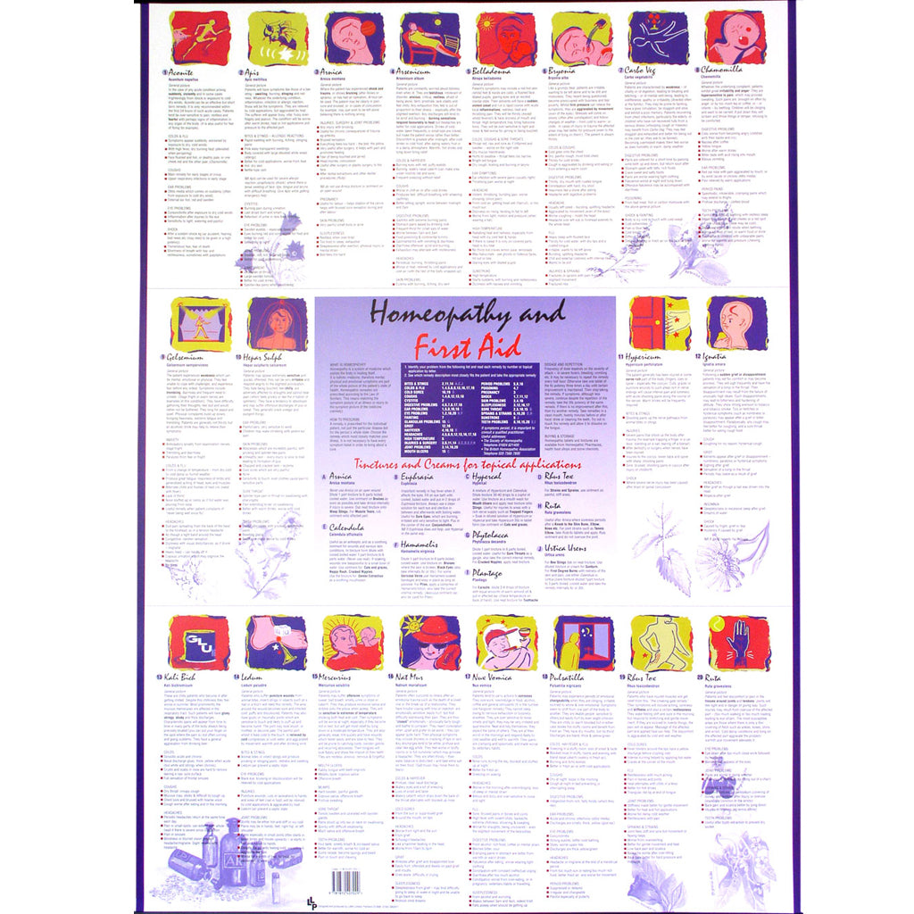 Poster - Homeopathy & First Aid (with hangers)