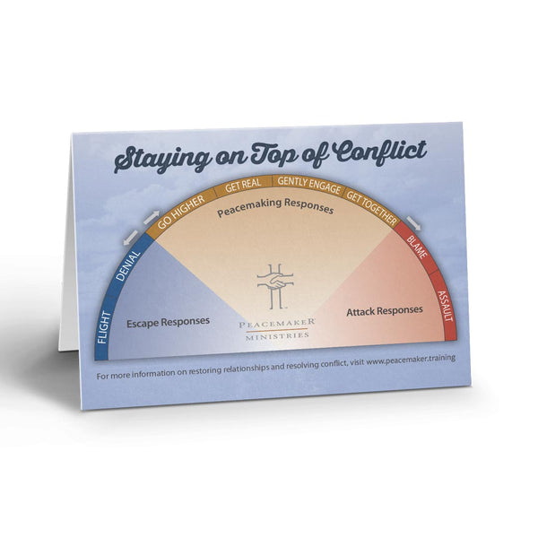 Resolving Everyday Conflict Daily Desktop Reminder Slope Card v3.0 (10 Pack)