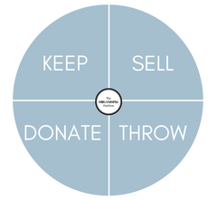 The Organising Platform KEEP SELL DONATE THROW
