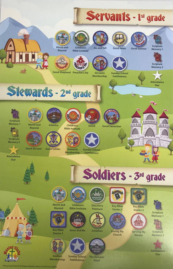 NEW Primary Award Poster