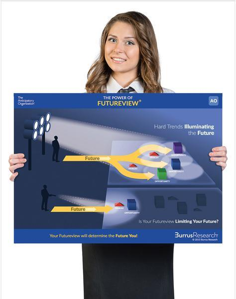 "Power of Futureview - Poster 18""x24"""