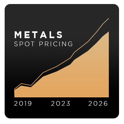 Metal Pricing