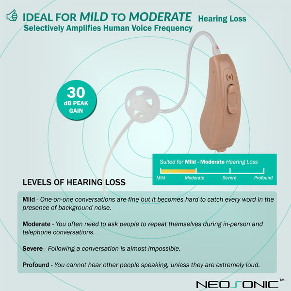 Neosonic Open Fit Digital Hearing Amplifier - Neosonic Hearing Amplifiers