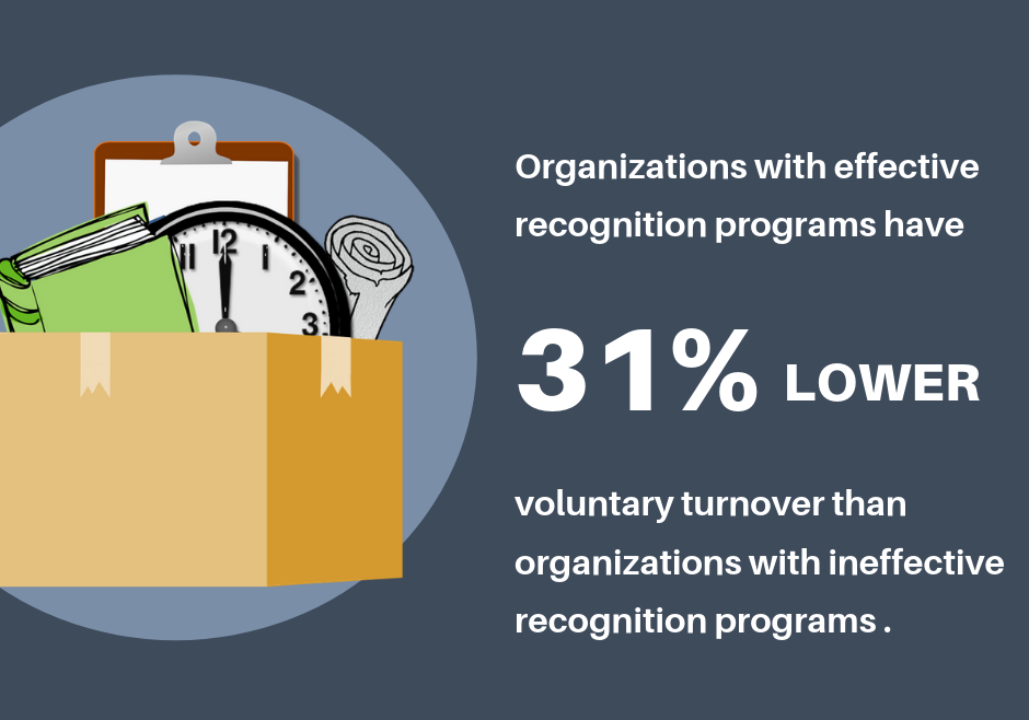 Less voluntary turnover